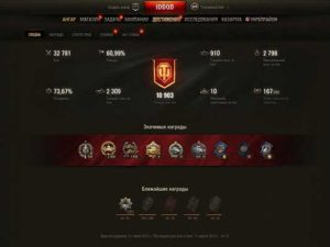 Буст аккаунтов World of Tanks